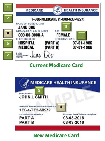 New Medicare Cards - April 2018